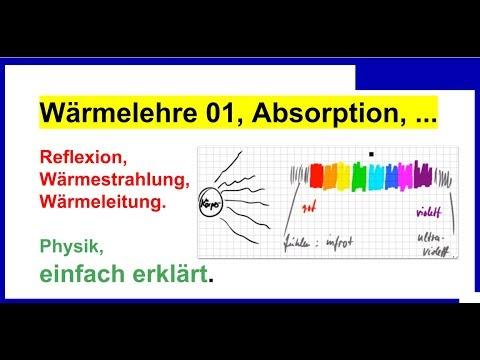 thermodynamik 01 absorption reflexion wrmestrahlung wrmeleitung - Warmestrahlung Beispiele