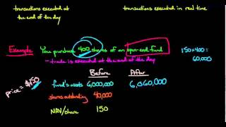Download Video Open-end vs Closed-end Mutual Funds MP3 3GP MP4