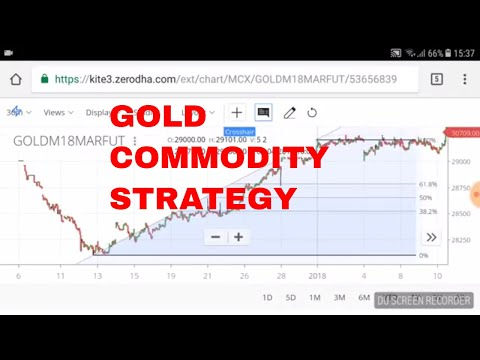 Gold Commodity Strategy very simple - 2018