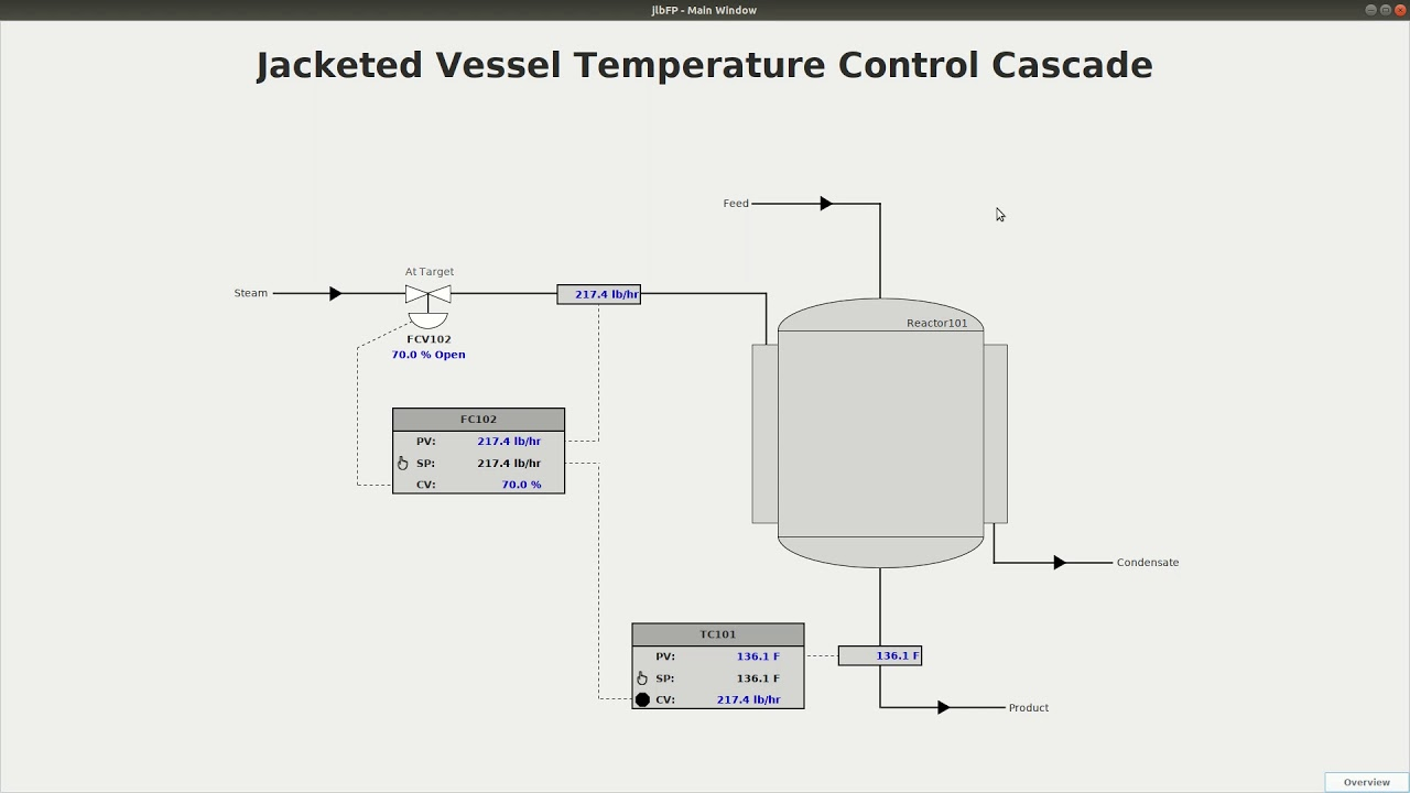Cascade PID Tuning with pidbot
