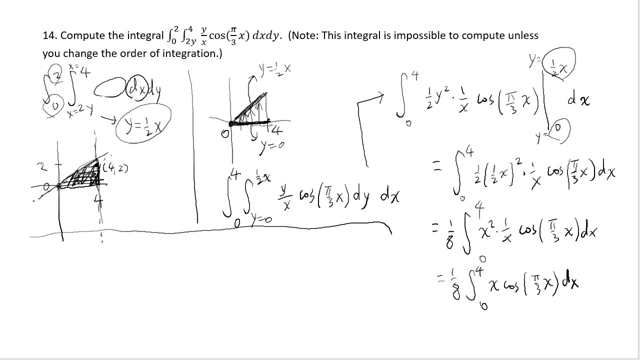 Calculus III Final Exam Review 4: Double and triple integrals  Polar,  cylindrical and spherical too