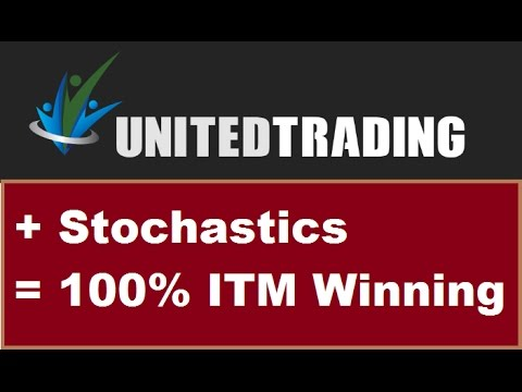 United Trading Network +Stochastics Indicator=100% Winnings