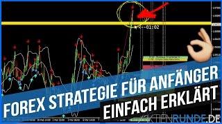 Forex Strategie für Anfänger einfach erklärt (auf Deutsch)