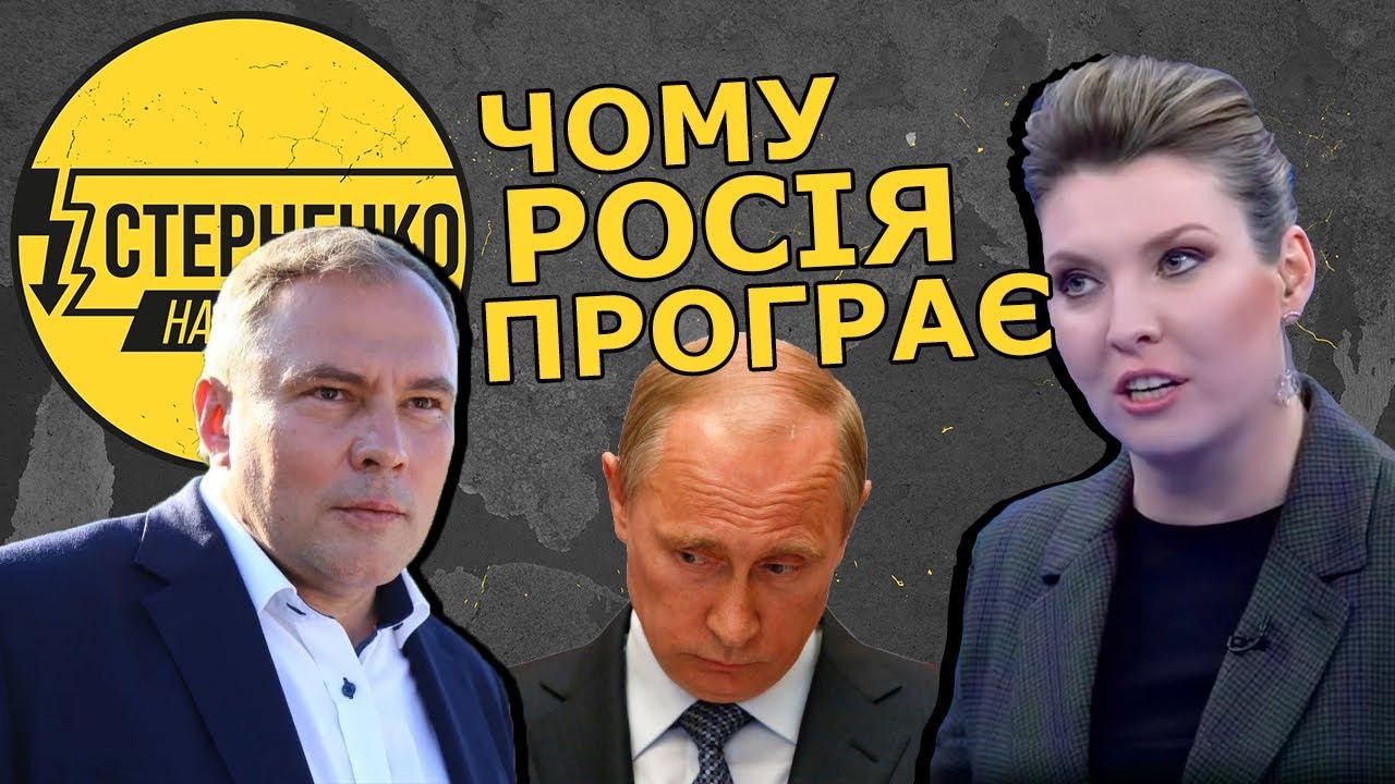 РФ наскаржилась на Україну в ЄСПЛ. Розбір програшної заяви росії до Європейського суду з прав людини