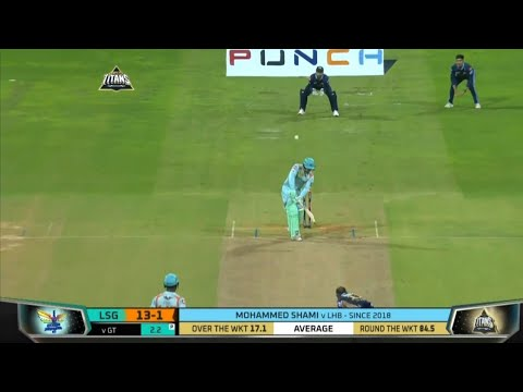 10 Stunning In-Swinger Bowled in Cricket Ever ||