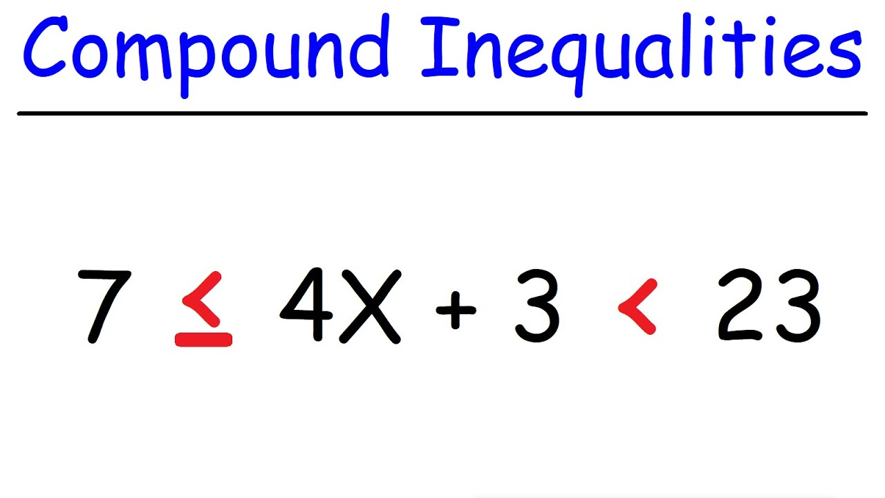Solving Compound Inequalities With Fractions Using Interval Notation