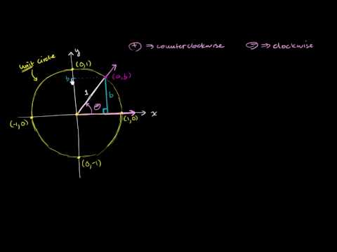Class Math - Unit circle definition of trig functions