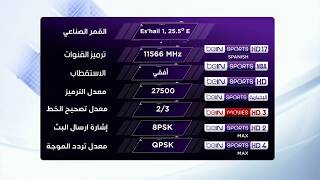 all bein media group channels (satellite frequencies)