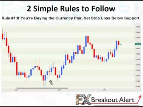 How to apply stop loss in forex trading