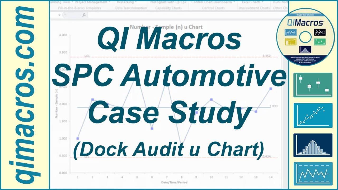 spc automotive case study - dock audit u chart