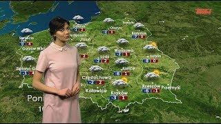 Prognoza pogody 19.02.2018