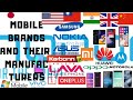 #Which mobile which country