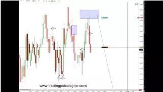 trading de futuros-mercado de futuros financieros, estrategias de trading