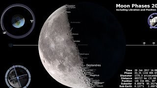 Earthquake Watch, Moon Phases | S0 News Dec.24.2016