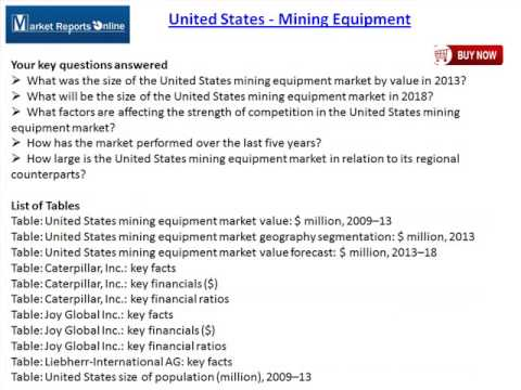 USA Mining Equipment Market
