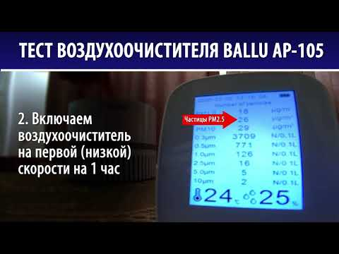 Видео-тест HEPA воздухоочистителя BALLU AP-105 1