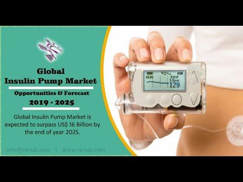global-insulin-pump-market,-user-&-forecast-2019-2025