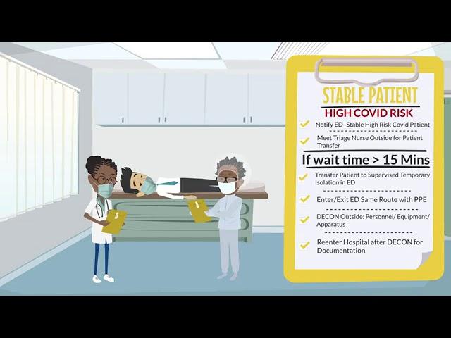 COVID-19 Patient Transfer Protocol