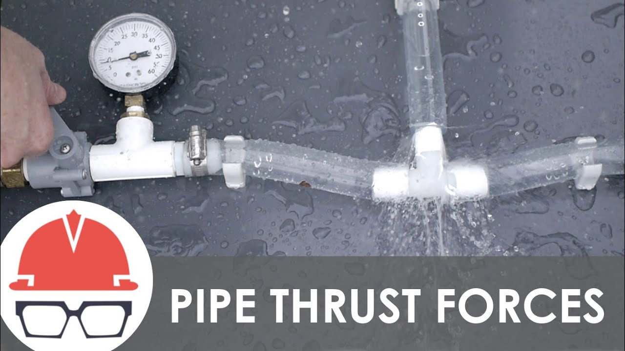 Download Why Pipes Move Underground