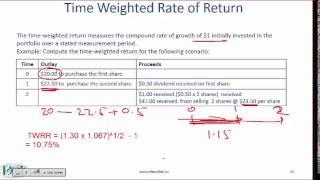 Level I CFA Quantitative Methods Reading Summary: Discounted Cash Flow Applications