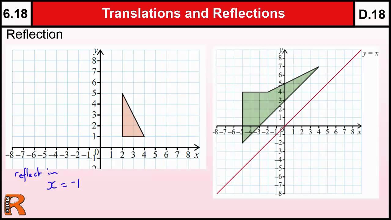 worksheet Translation And Reflection Worksheet 6 18 translation and reflection basic maths core skills level gcse grade d youtube