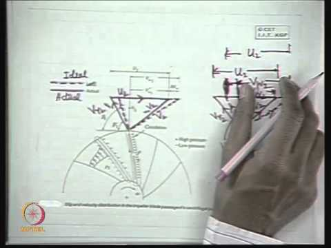 Mod-01 Lec-14 Flow and Energy Transfer in a Centrifugal Pump