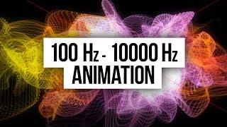 0 Hz - 10000 Hz - Animation