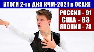 Фигурное катание Командный ЧМ 2021 Сборная России лидирует после второго дня соревнований 91 балл