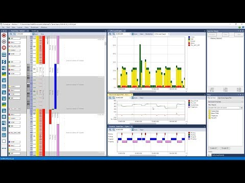Percepio Tracealyzer - Stop Guessing! - Percepio AB