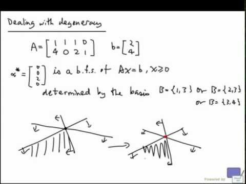 what do you understand by degeneracy found in using simplex method Linear programming: simplex method the initial system is found by converting the ≤ constraints into = constraints by adding a we know the following.