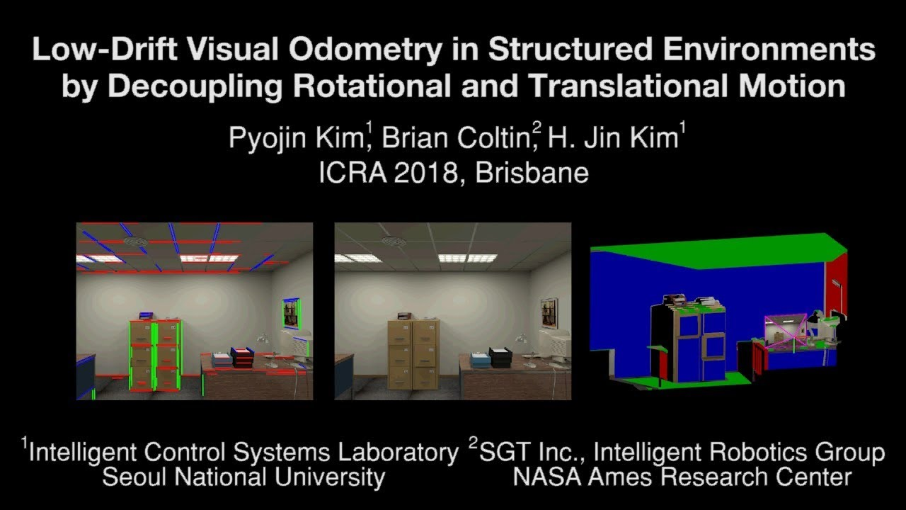 Low-Drift Visual Odometry in Structured Environments by