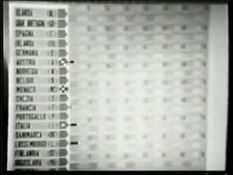 Eurovision 1965 - Voting Part 1/2