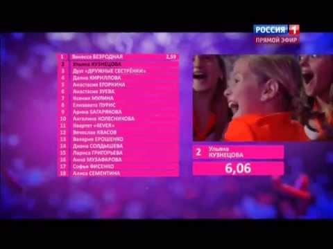 Объявление результатов голосования Детского Евровидения-2013