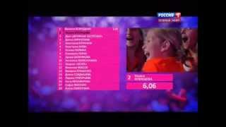 Объявление результатов голосования Детского Евровидения-2013(, 2013-06-02T08:45:44.000Z)