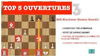 Top 5 des meilleures ouvertures d'échecs pour débutant