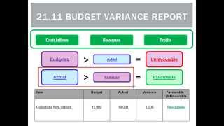 budget management and variance analysis