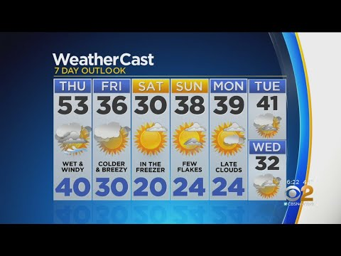 Temps In The 50s For Thursday