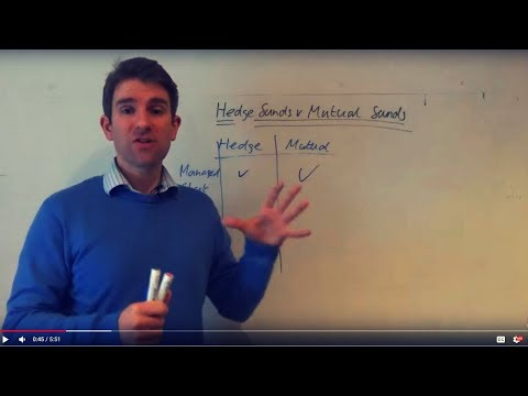 Hedge Funds vs Mutual Funds - Difference between Traditional Funds and Hedge Funds 🙋