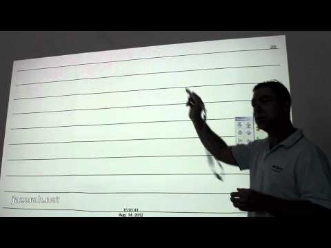 Sony Interactive Projector Demo in Dubai