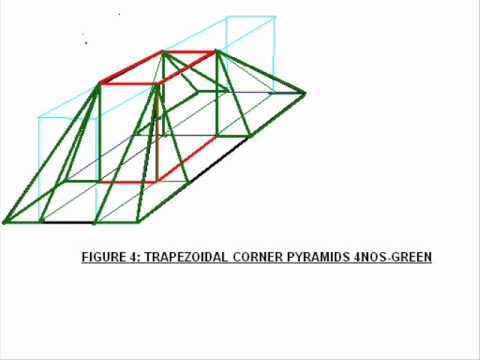 how to work out volume of a trapezium