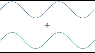 07 The sine wave and sum of waves
