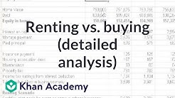 Renting vs. Buying (detailed analysis) | Housing | Finance & Capital Markets | Khan Academy