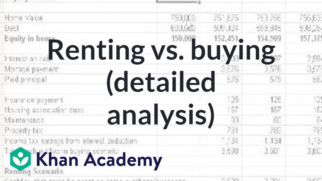 Renting vs  buying (detailed analysis) (video) | Khan Academy