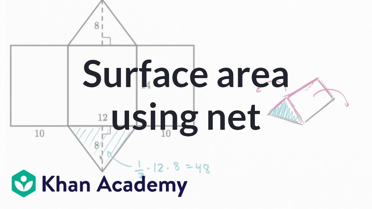 medium resolution of Surface area using a net: triangular prism (video)   Khan Academy