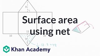 Finding Surface Area Using Net