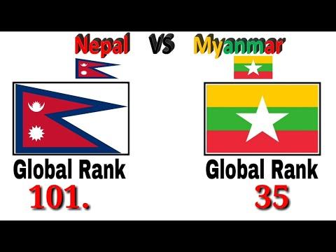 Nepal VS Myanmar military power comparison 2018