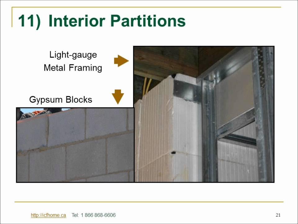 Insulated Concrete Forms Ontario