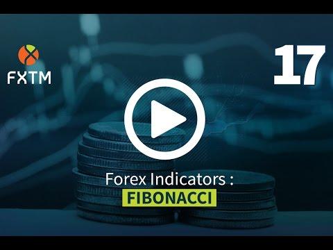 17-forex-indicators-:-fibonacci-|-fxtm-forex-education