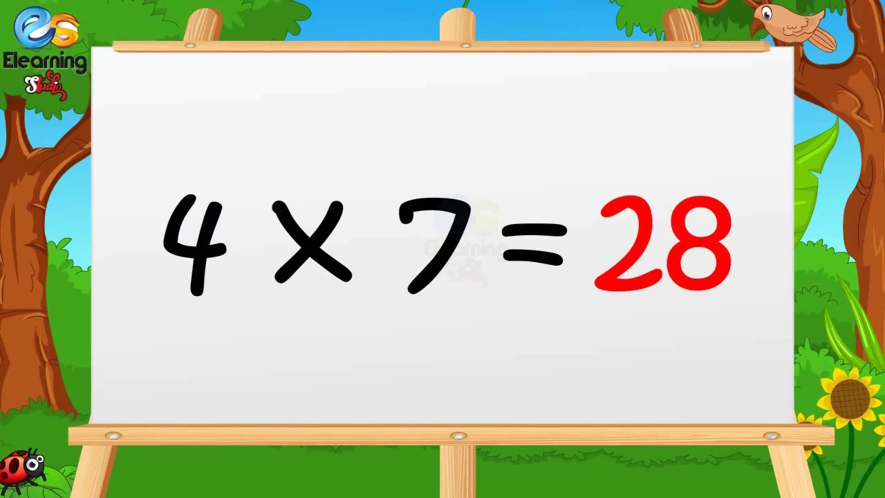 Download Learn Multiplication - Table of Four 4 x 1 = 4 - 4 Times Tables