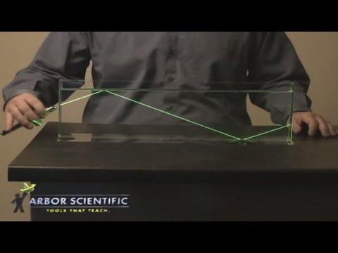 Laser Viewing Tank